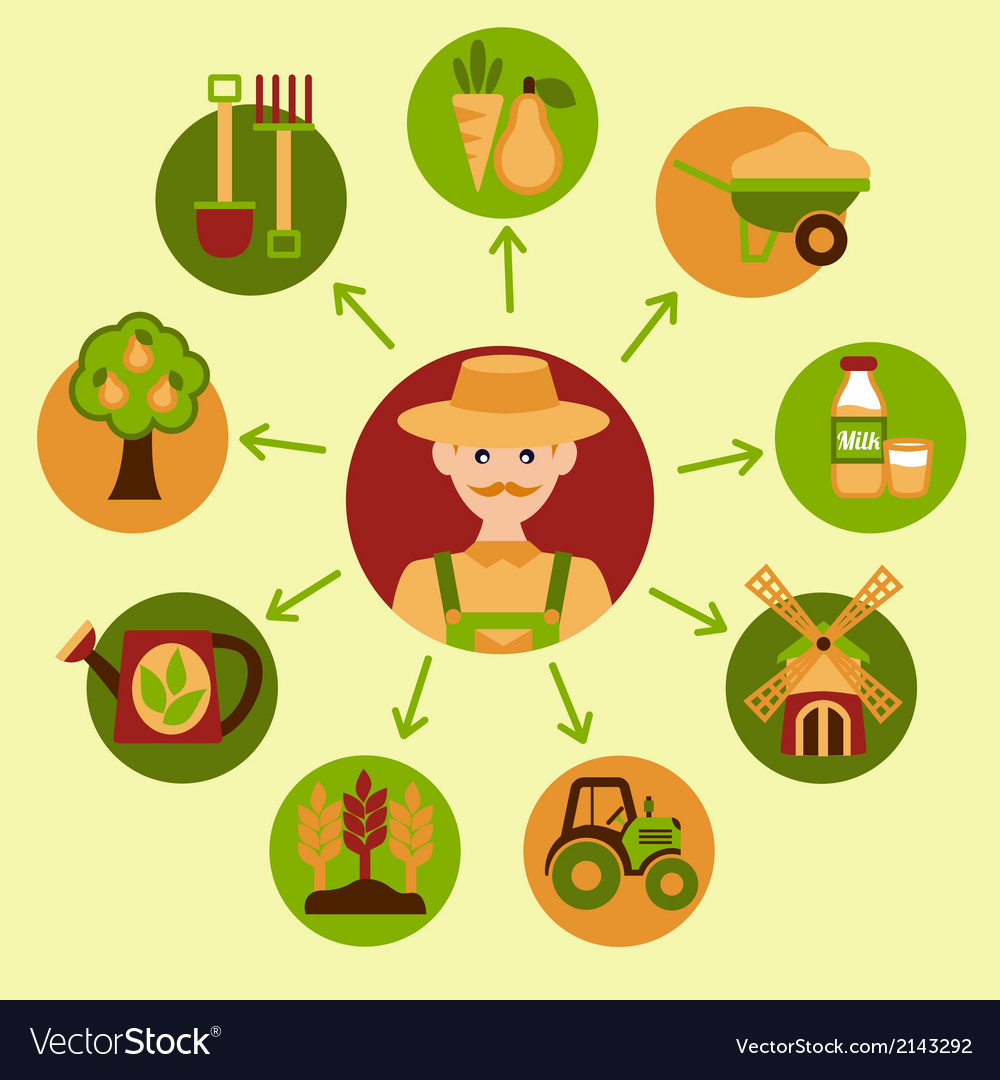 Agriculture icon set vector | Price: 1 Credit (USD $1)