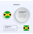 Jamaica country set of banners vector