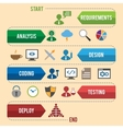 Software development infographics vector
