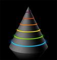 Layered cone vector