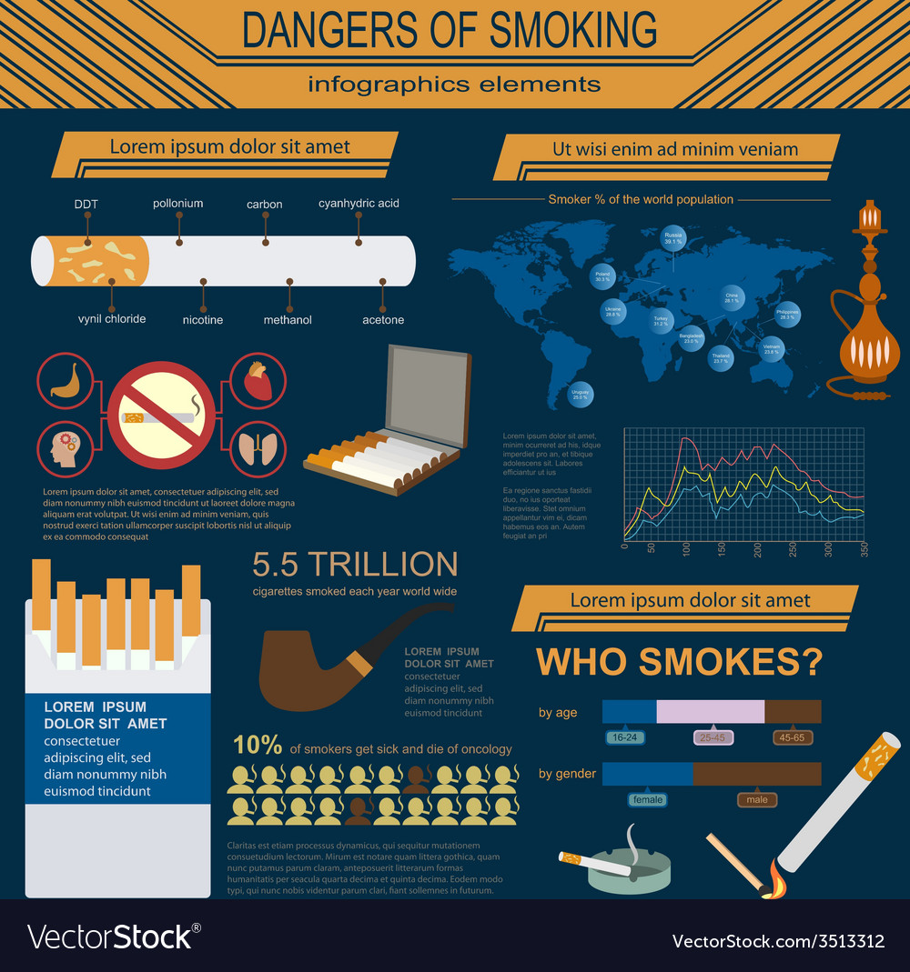 Dangers of smoking infographics elements vector | Price: 1 Credit (USD $1)