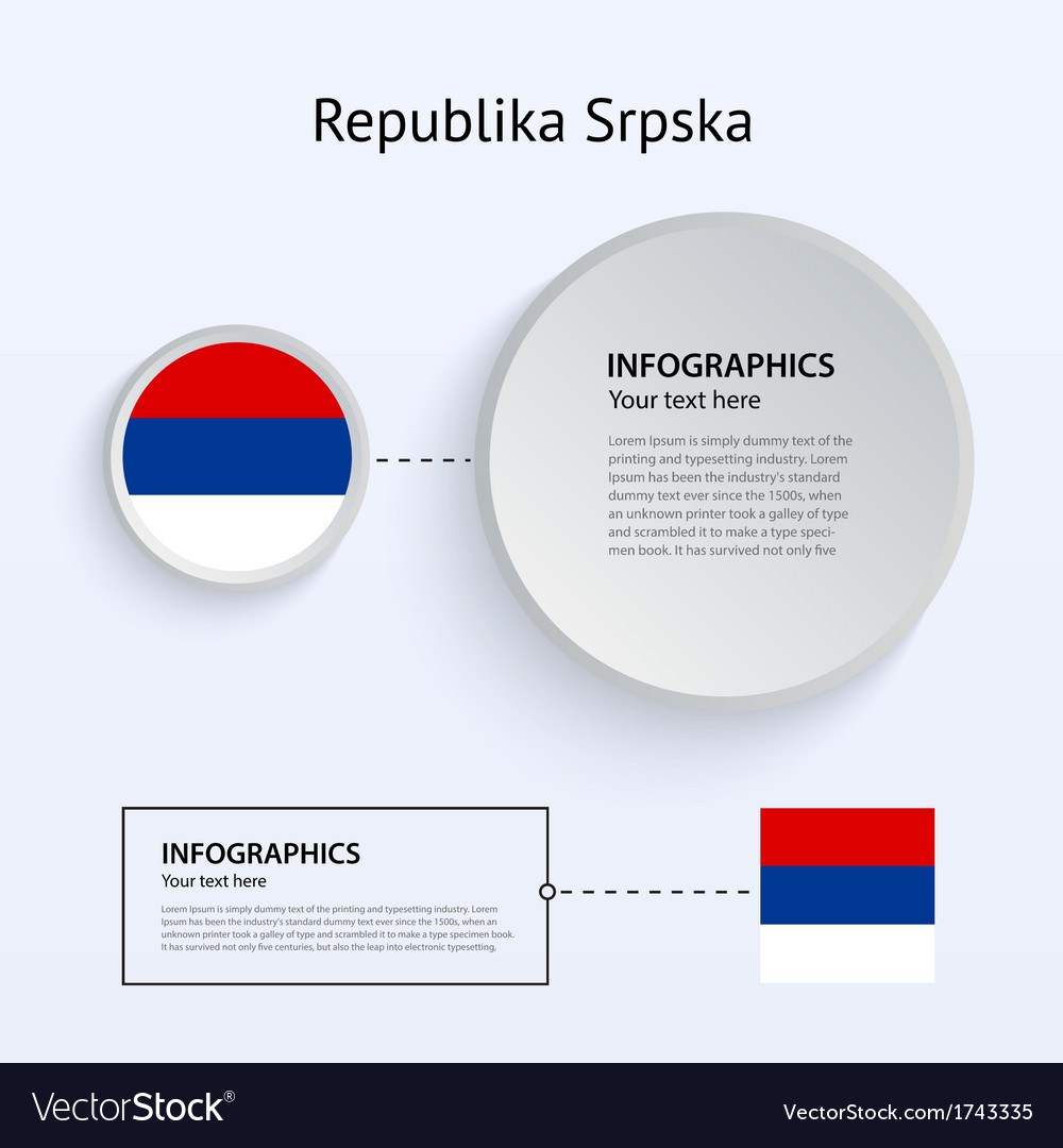 Republika srpska country set of banners vector | Price: 1 Credit (USD $1)