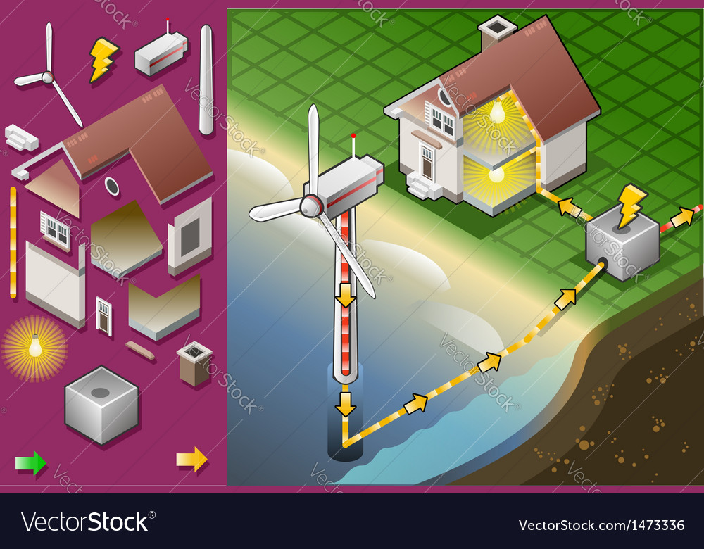 Isometric house with offshore wind turbines vector | Price: 1 Credit (USD $1)