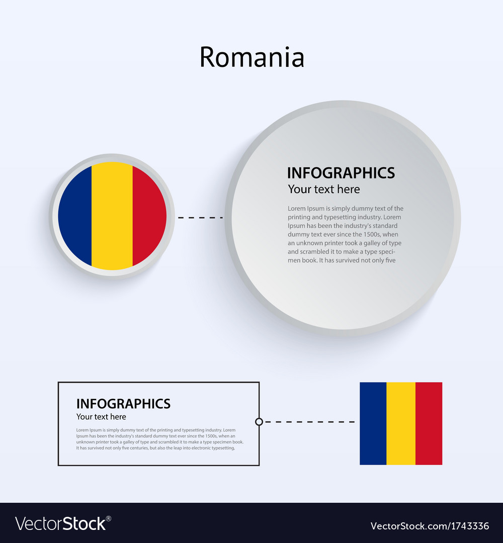 Romania country set of banners vector | Price: 1 Credit (USD $1)