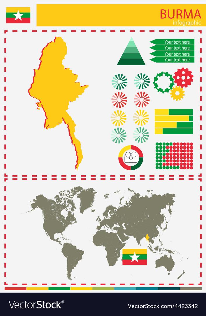 Burma vector | Price: 1 Credit (USD $1)