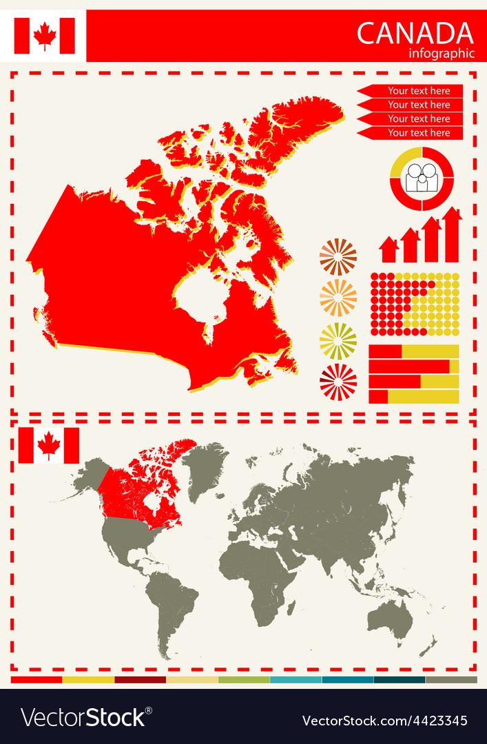 Canada vector | Price: 1 Credit (USD $1)