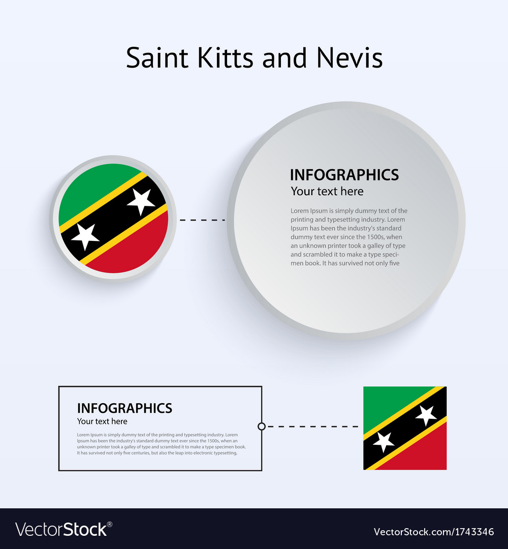 Saint kitts and nevis country set of banners vector | Price: 1 Credit (USD $1)