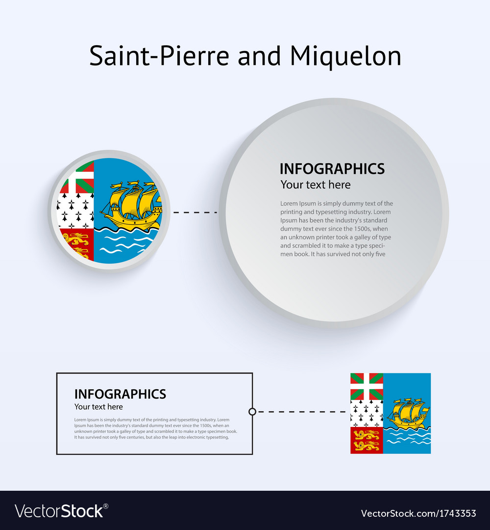 Saint-pierre and miquelon country set of banners vector | Price: 1 Credit (USD $1)