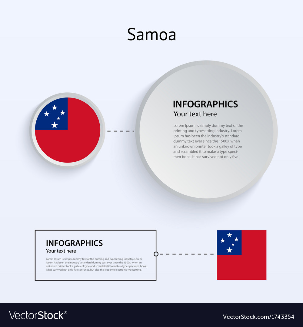 Samoa country set of banners vector | Price: 1 Credit (USD $1)