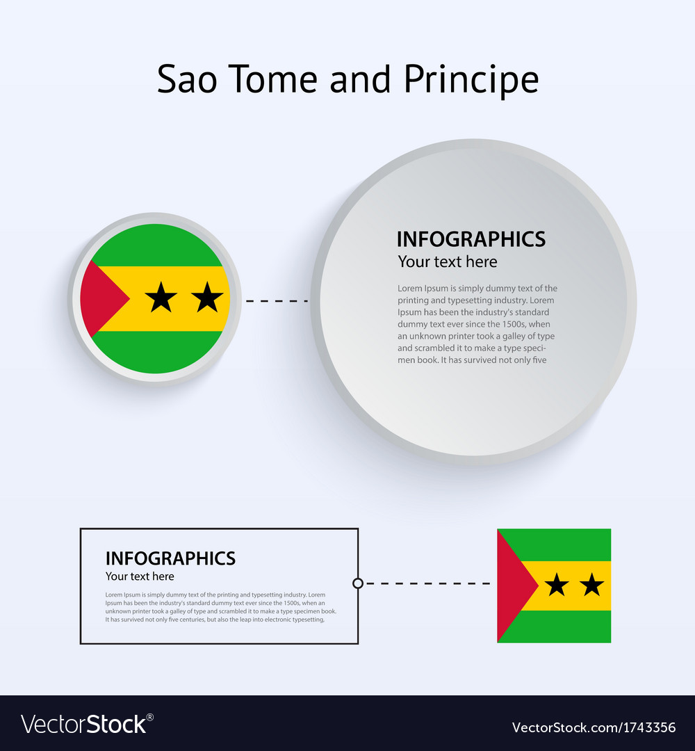 Sao tome and principe country set of banners vector | Price: 1 Credit (USD $1)