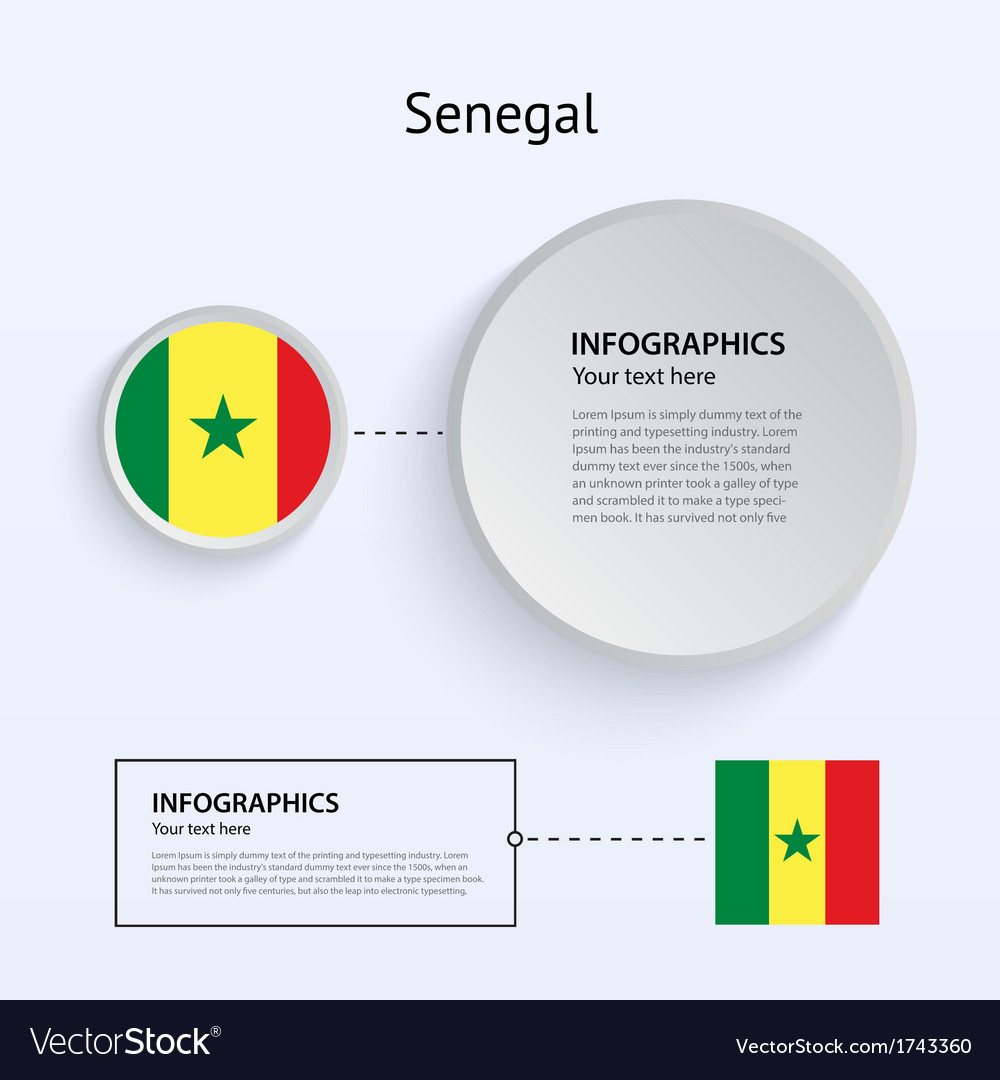 Senegal country set of banners vector | Price: 1 Credit (USD $1)