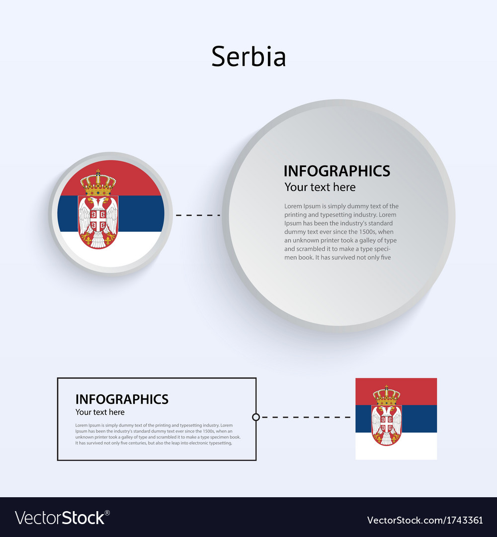 Serbia country set of banners vector | Price: 1 Credit (USD $1)