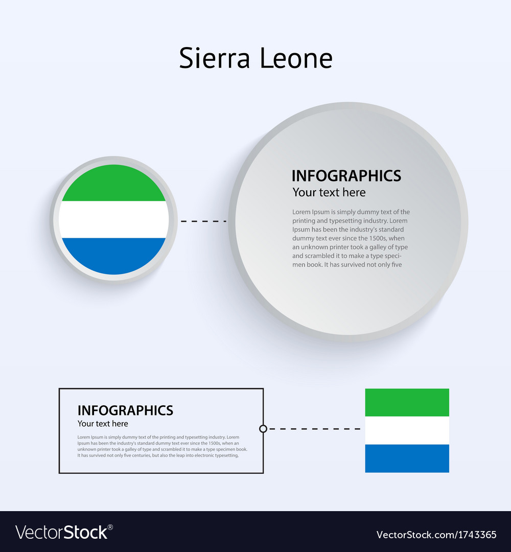 Sierra leone country set of banners vector | Price: 1 Credit (USD $1)