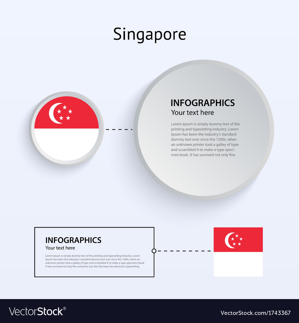 Singapore country set of banners vector | Price: 1 Credit (USD $1)