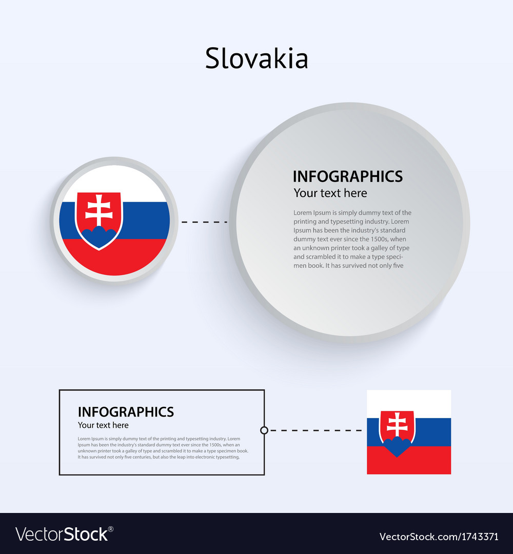 Slovakia country set of banners vector | Price: 1 Credit (USD $1)