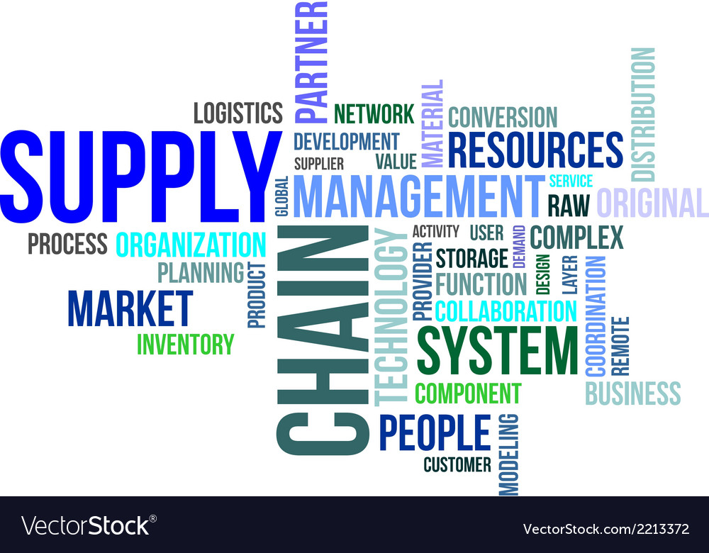 Word cloud supply chain vector | Price: 1 Credit (USD $1)