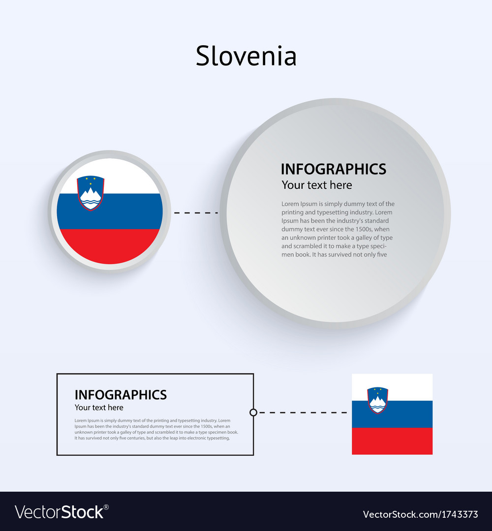 Slovenia country set of banners vector | Price: 1 Credit (USD $1)