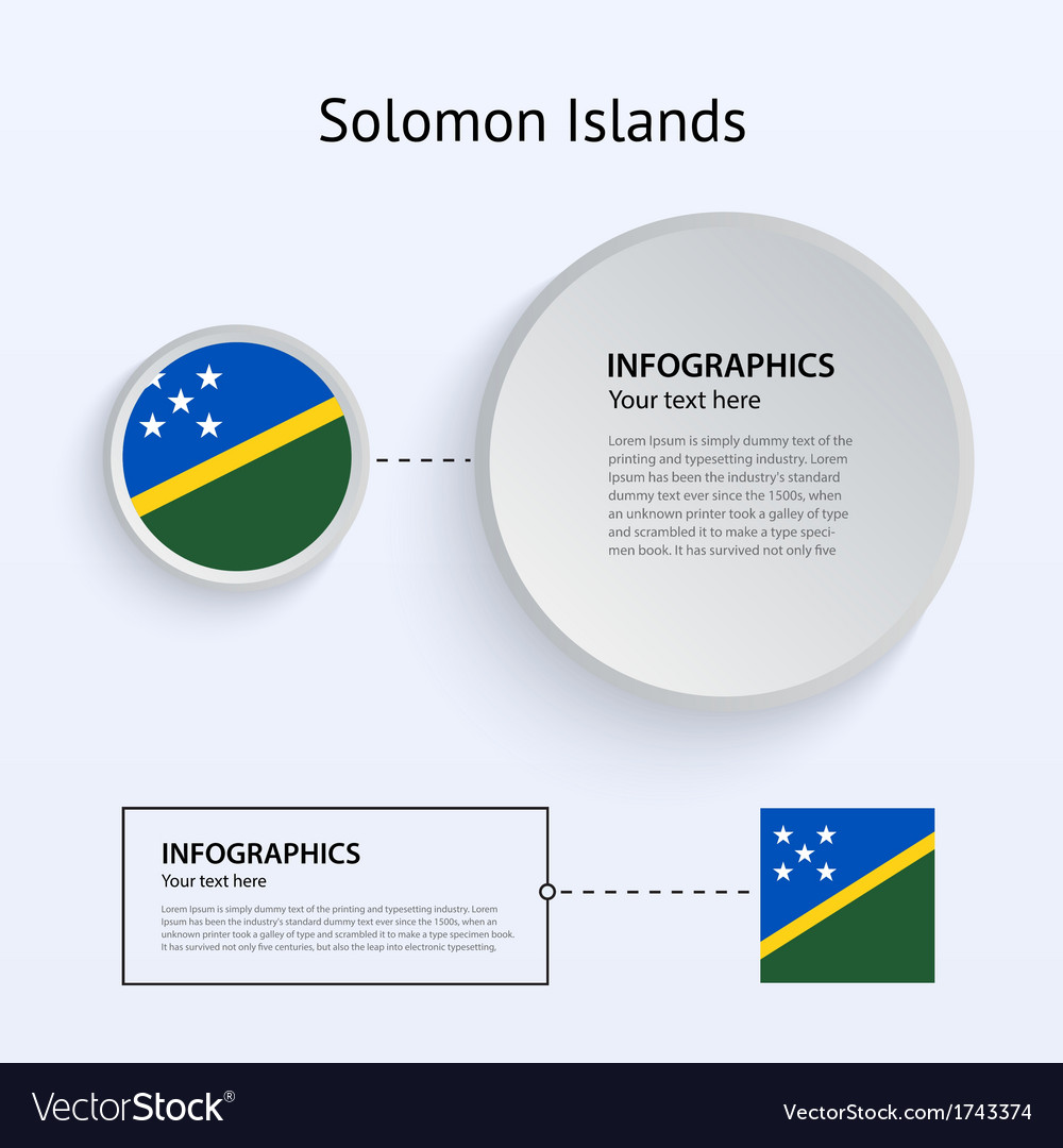 Solomon islands country set of banners vector | Price: 1 Credit (USD $1)