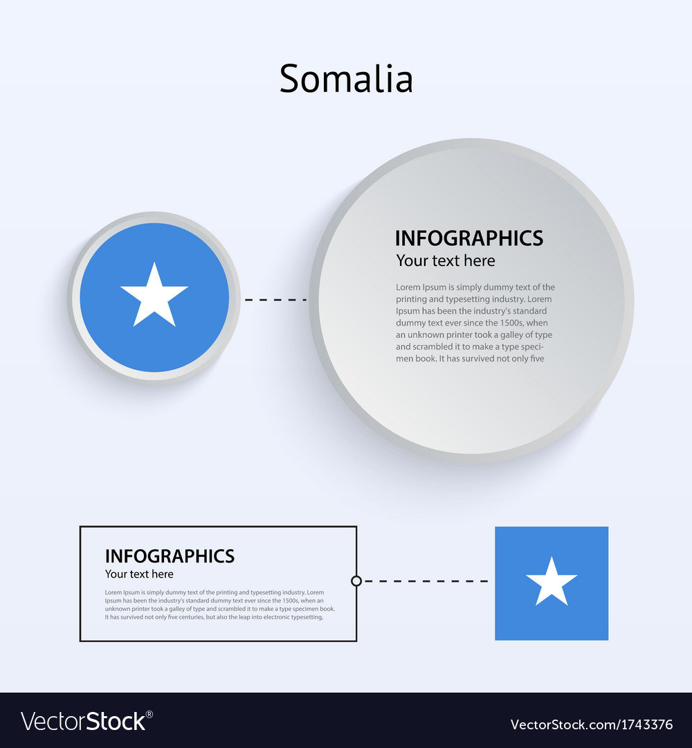 Somalia country set of banners vector | Price: 1 Credit (USD $1)