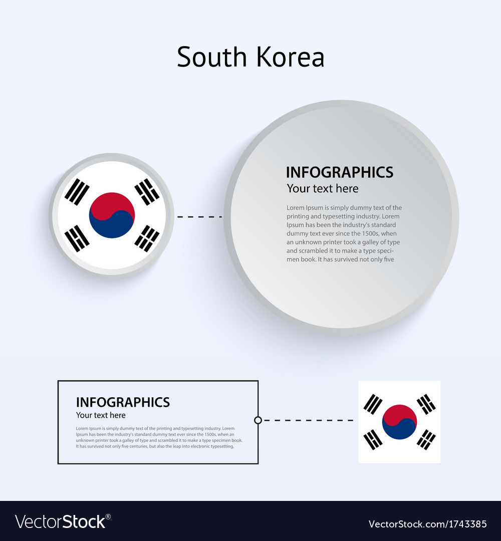 South korea country set of banners vector | Price: 1 Credit (USD $1)