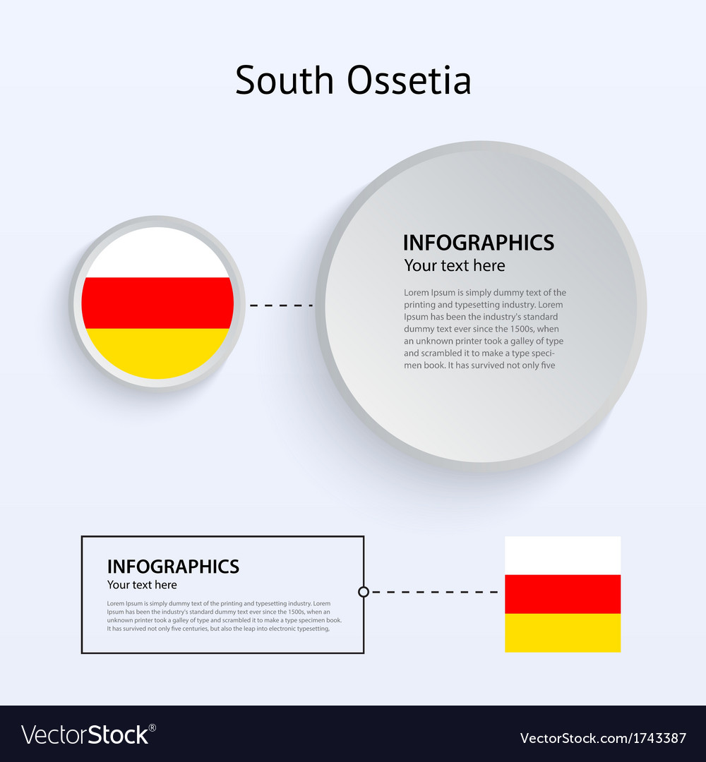 South ossetia country set of banners vector | Price: 1 Credit (USD $1)