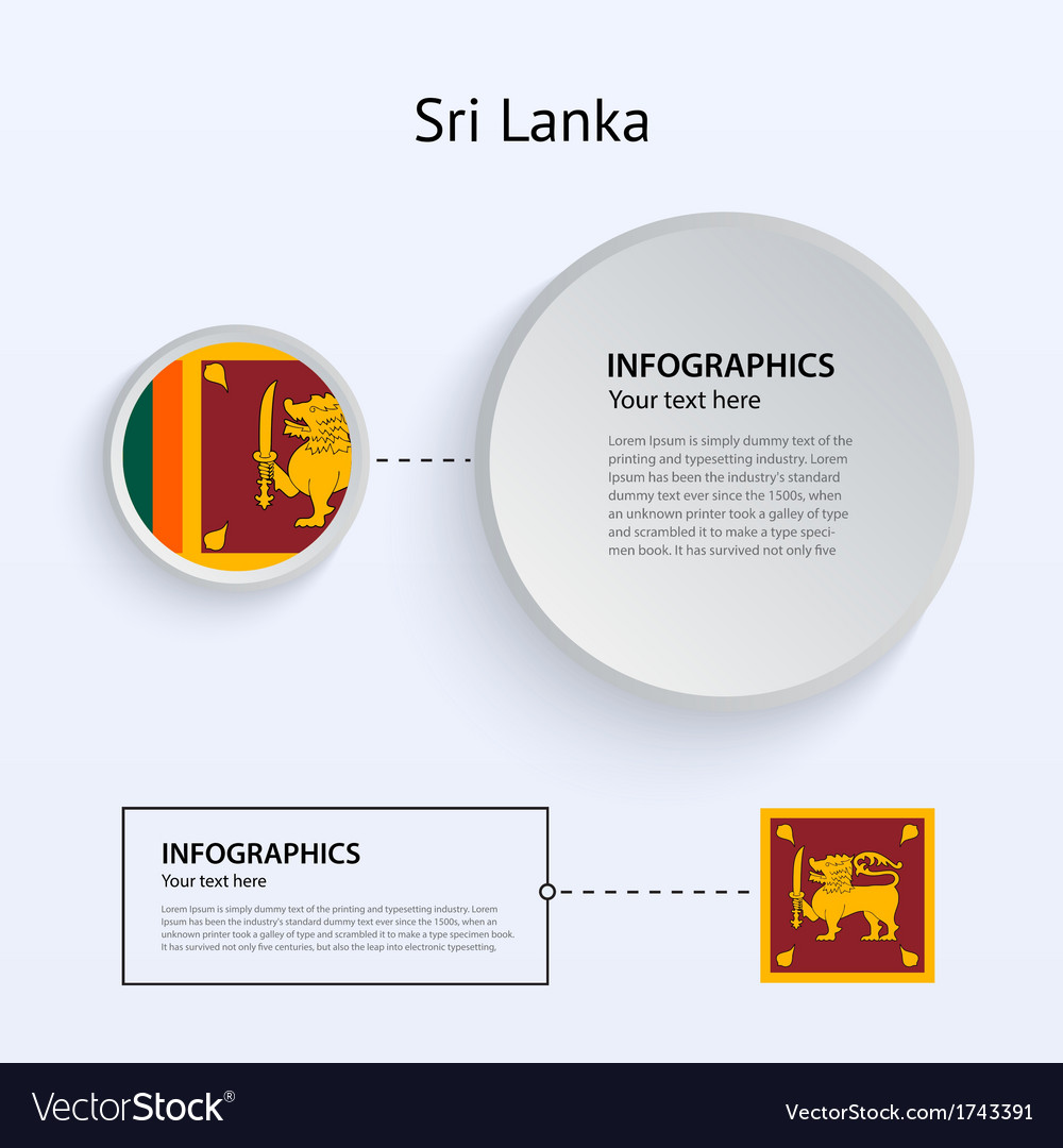 Sri lanka country set of banners vector | Price: 1 Credit (USD $1)