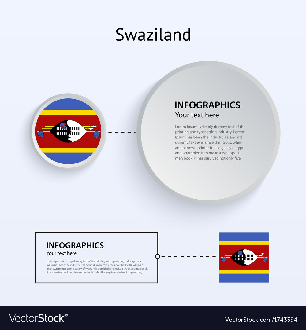 Swaziland country set of banners vector | Price: 1 Credit (USD $1)