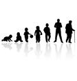 Age evolution silhouettes vector