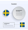 Sweden country set of banners vector