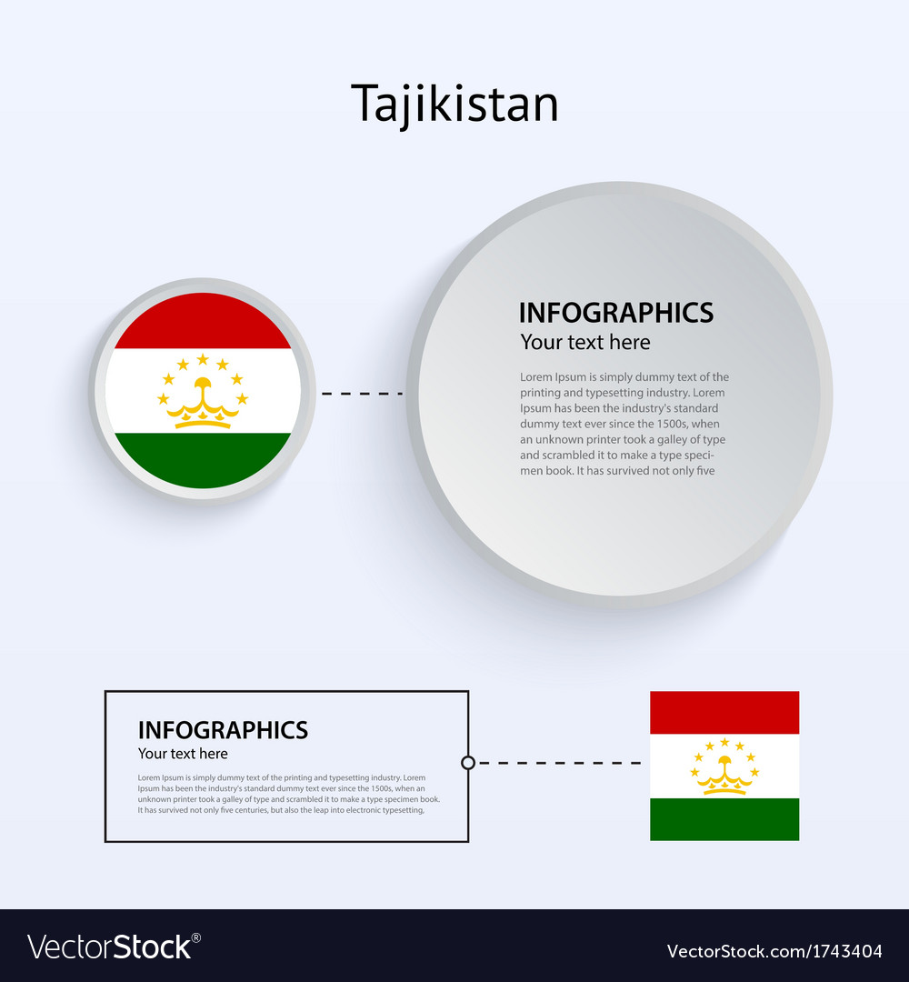 Tajikistan country set of banners vector | Price: 1 Credit (USD $1)