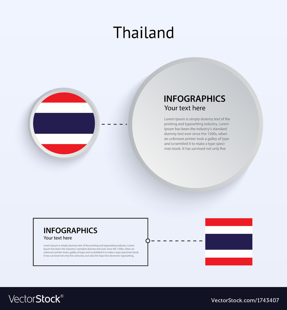 Thailand country set of banners vector | Price: 1 Credit (USD $1)