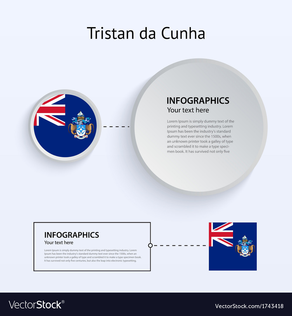Tristan da cunha country set of banners vector | Price: 1 Credit (USD $1)