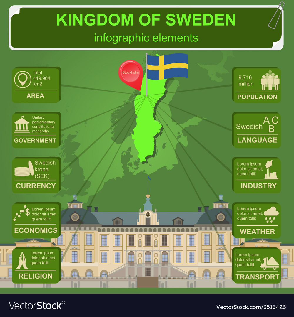 Sweden infographics statistical data sights vector | Price: 1 Credit (USD $1)