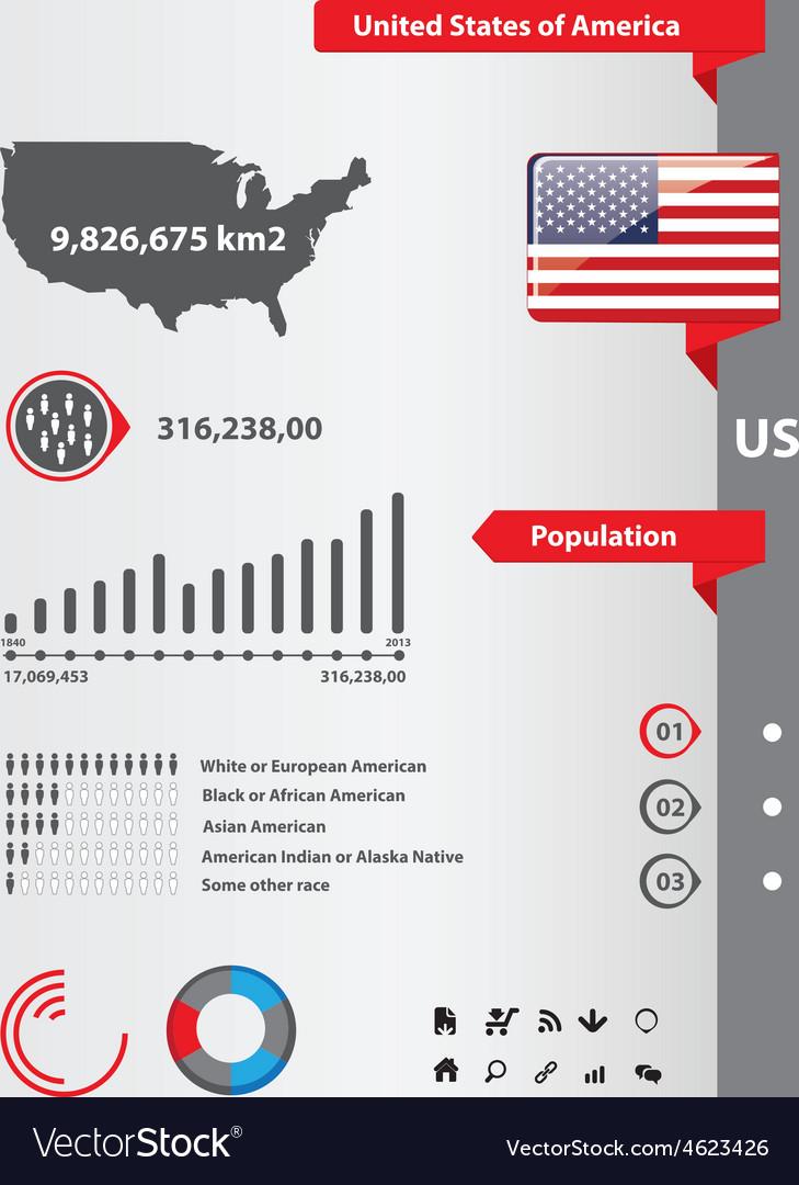 Usa info graphics vector | Price: 1 Credit (USD $1)