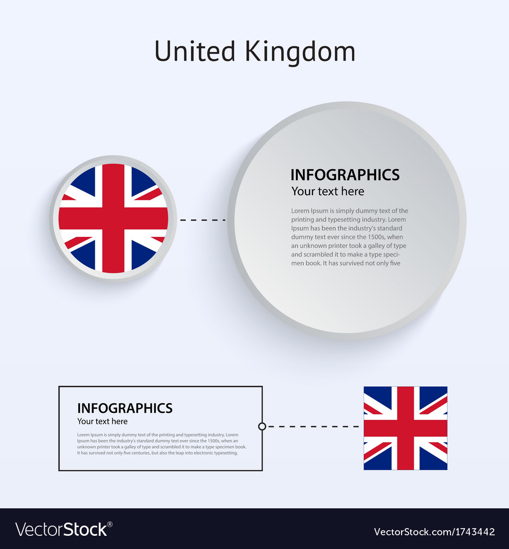 United kingdom country set of banners vector | Price: 1 Credit (USD $1)