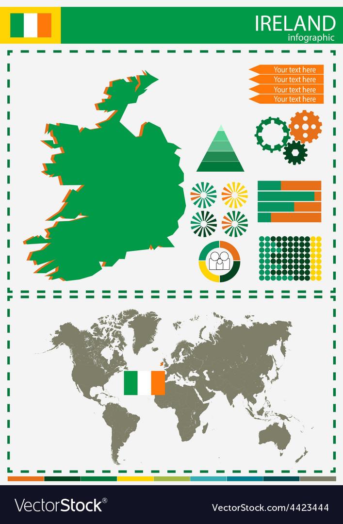 Ireland vector | Price: 1 Credit (USD $1)