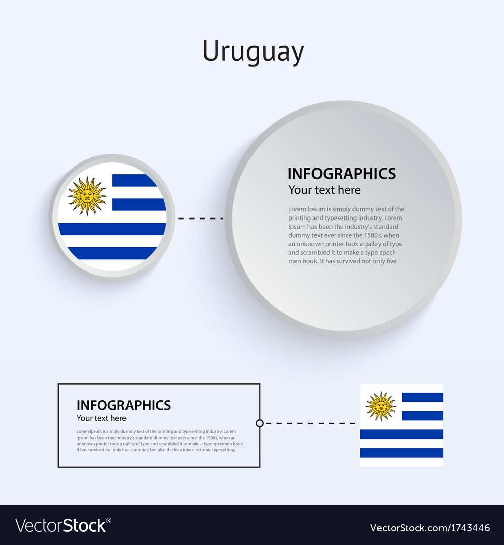 Uruguay country set of banners vector | Price: 1 Credit (USD $1)