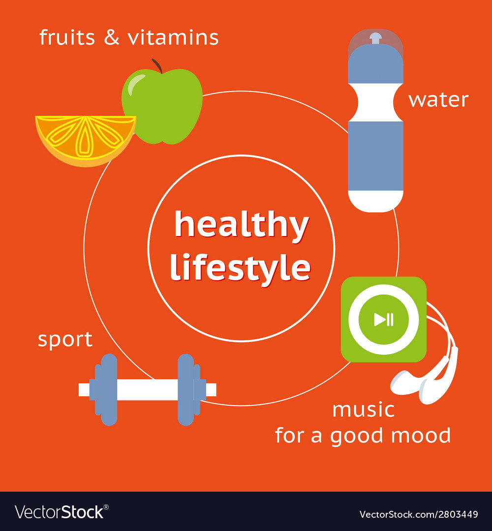 Infographic of healthy lifestyle vector | Price: 1 Credit (USD $1)