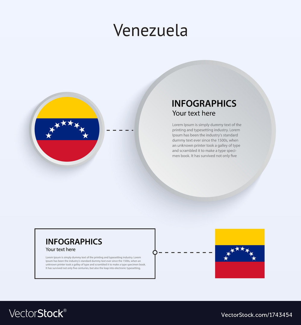Venezuela country set of banners vector | Price: 1 Credit (USD $1)