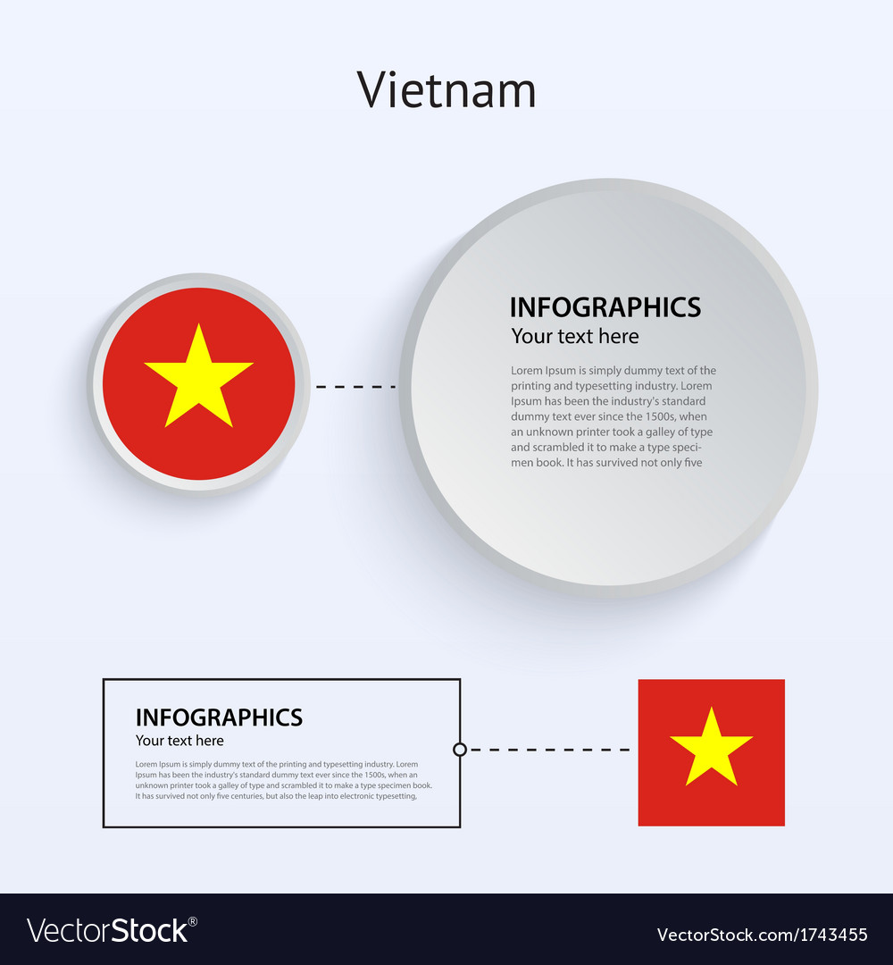 Vietnam country set of banners vector | Price: 1 Credit (USD $1)