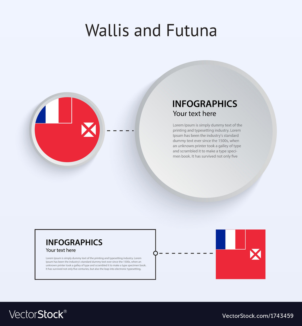 Wallis and futuna country set of banners vector | Price: 1 Credit (USD $1)