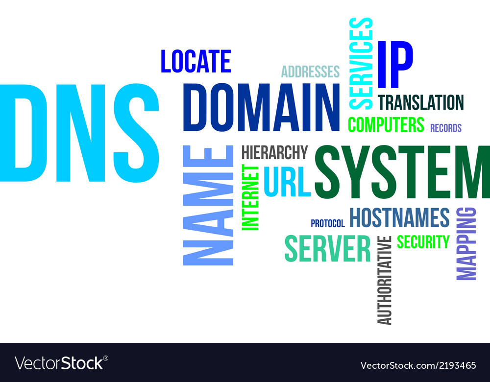Word cloud dns vector | Price: 1 Credit (USD $1)