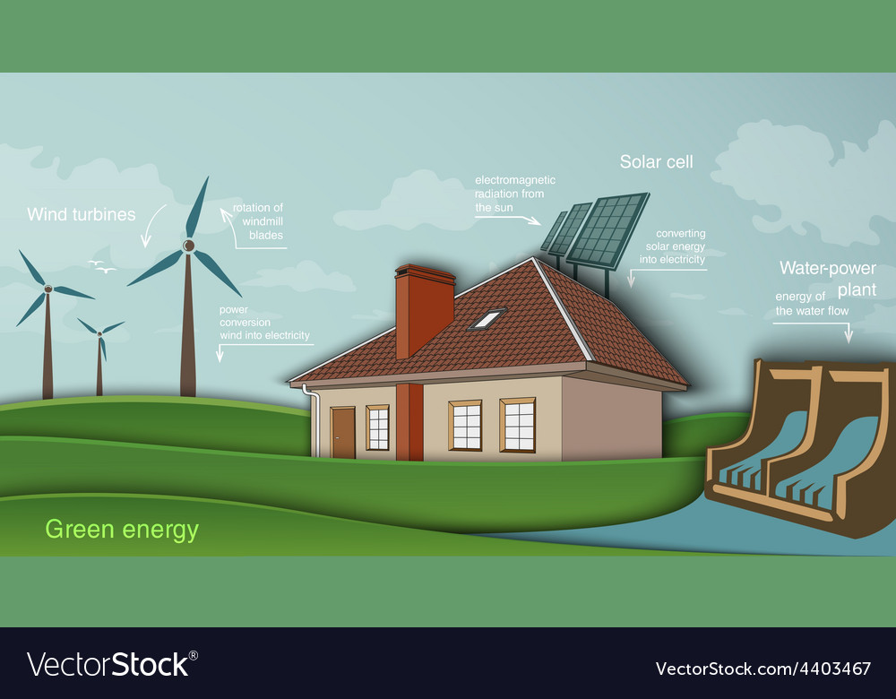 Low-energy house with solar panel and wind turbine vector | Price: 1 Credit (USD $1)