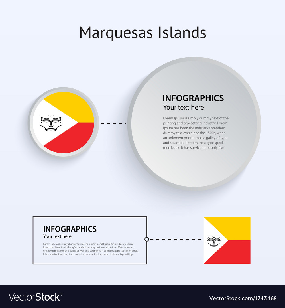 Marquesas islands country set of banners vector | Price: 1 Credit (USD $1)