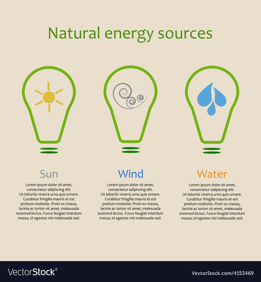 Infographics of natural energy sources vector | Price: 1 Credit (USD $1)