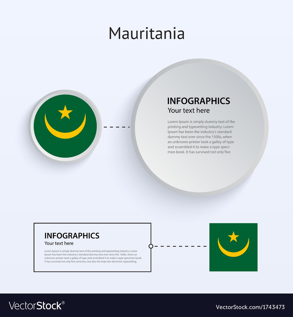 Mauritania country set of banners vector | Price: 1 Credit (USD $1)