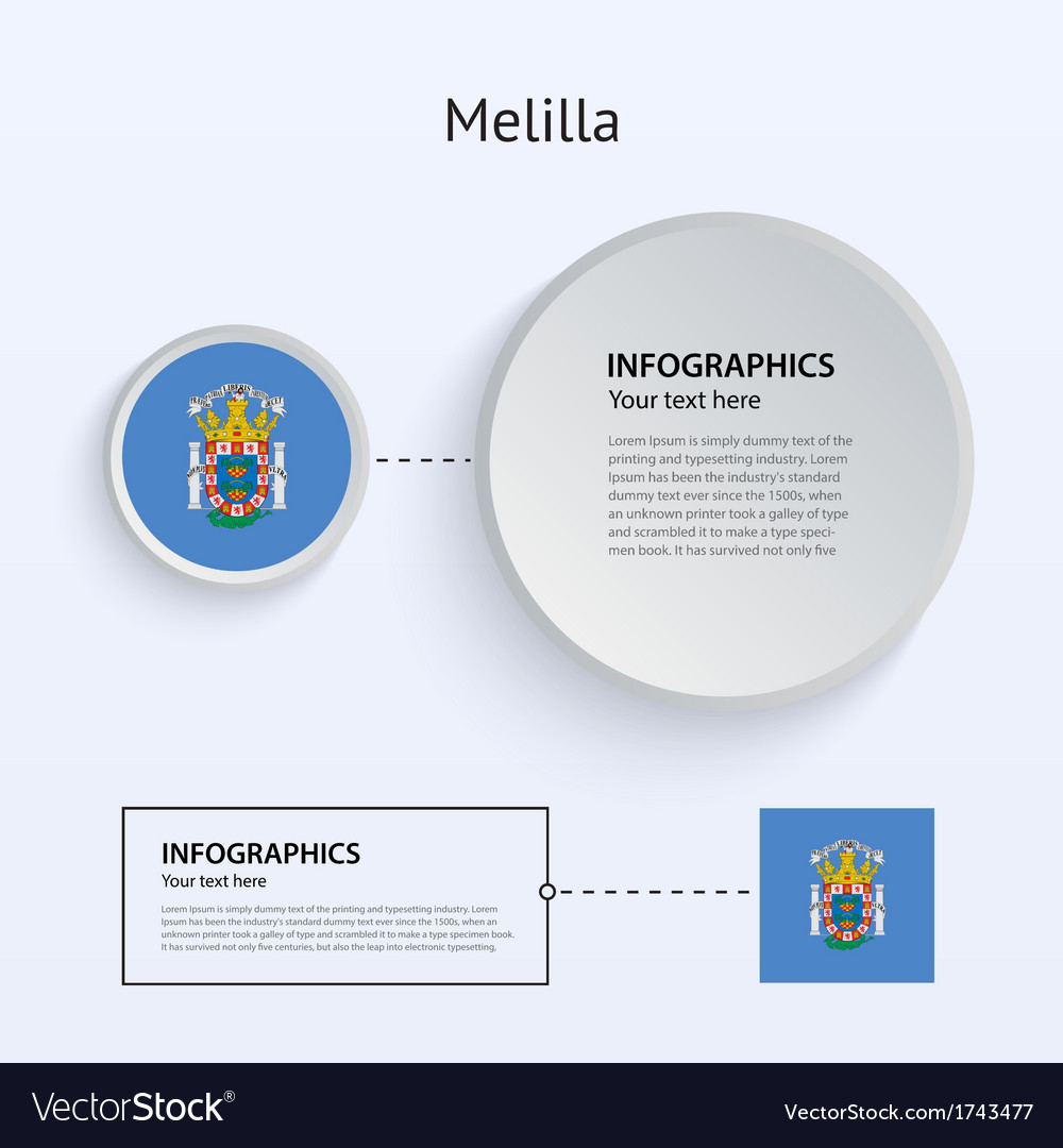 Melilla country set of banners vector | Price: 1 Credit (USD $1)
