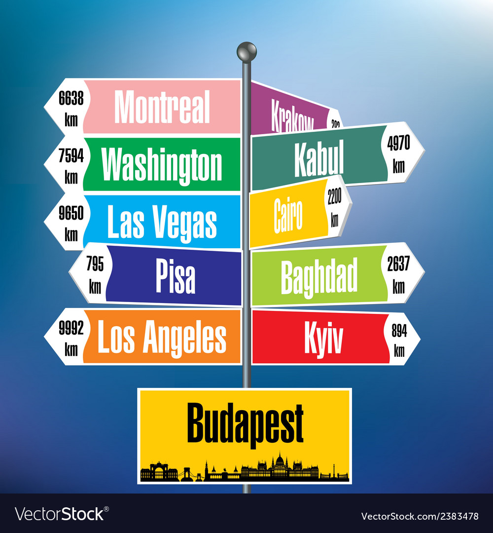 Budapest signpost with cities and distances vector | Price: 1 Credit (USD $1)