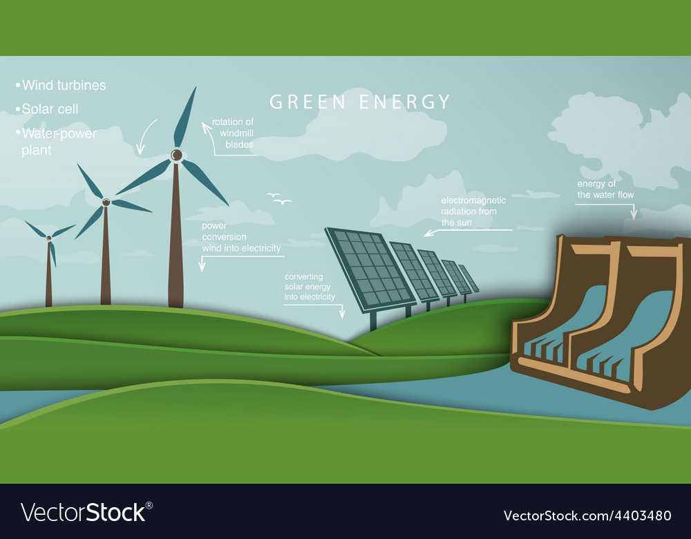 Solar panel and wind turbine hydroelectric plant vector | Price: 1 Credit (USD $1)