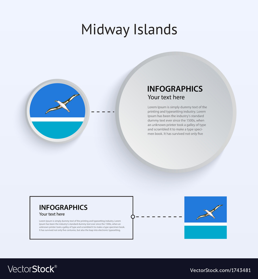 Midway islands country set of banners vector | Price: 1 Credit (USD $1)